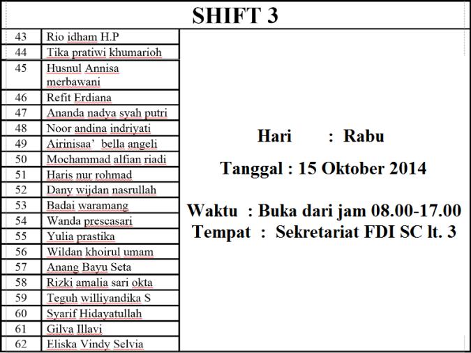 Shift 3(1)